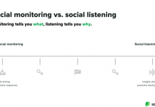 The-Value-of-Social-Listening-as-a-Social-Media-Strategy