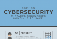 Common Cyber security Mistakes