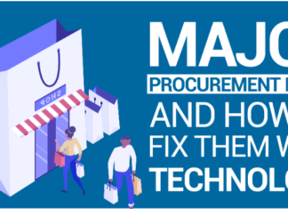 How to Solve Procurement Issues That You May Face