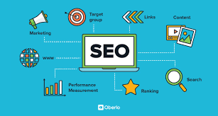 Things That You Should Keep in Mind Before Choosing an SEO Company for Your Business