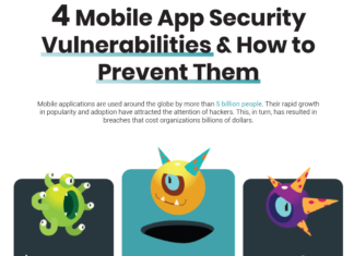 4 Mobile App Security Vulnerabilities You Should Know About