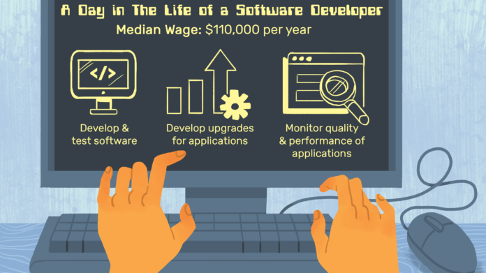 Maintainable Software Systems From Scratch