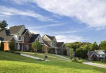 Real Estate Investments-