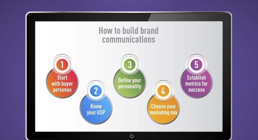 4 Tech Channels to Help You Establish Communication With Your Customers