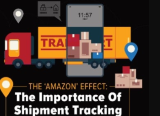 How Online Shoppers' Shipment Expectations Have Changed